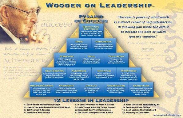 Coach John Wooden 2