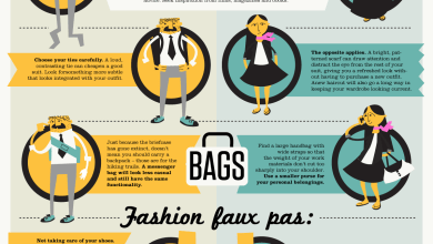 Photo of The Stylish Professional [infographic]
