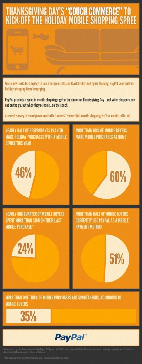 How Will You Spend Your Holiday Money? [infographic] 1