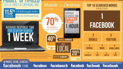 What Are You Searching For? [Infographic] 6