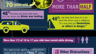 Photo of Why Teens Suck at Driving [Infographic]