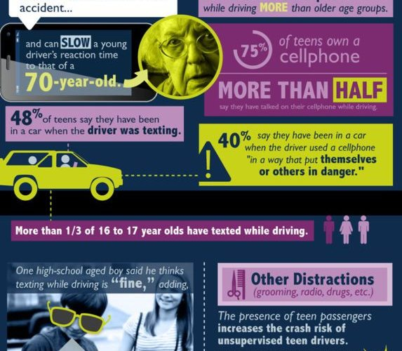 Why Teens Suck at Driving [Infographic] 1