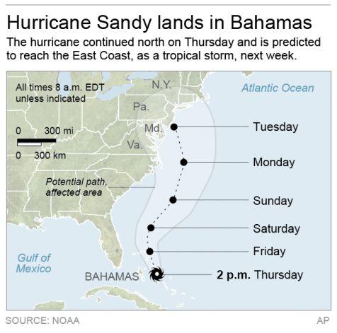 Hurricane Sandy - Frankenstorm 1