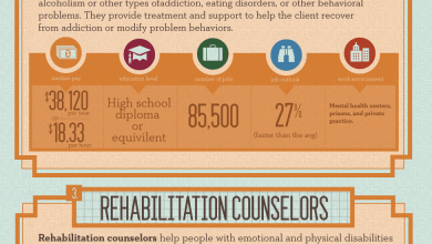 Photo of Which Counseling Career Path is Best for You? [Infographic]