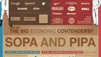 Obama vs. Romney on Intellectual Property [Infographic] 3