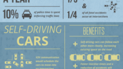 The Car of the Future [Infographic] 3