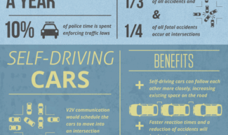 The Car of the Future [Infographic] 4