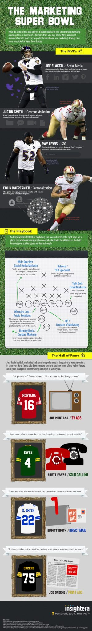 MarketingSuperBowlInfographic-21