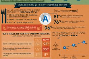 letter-grade-system