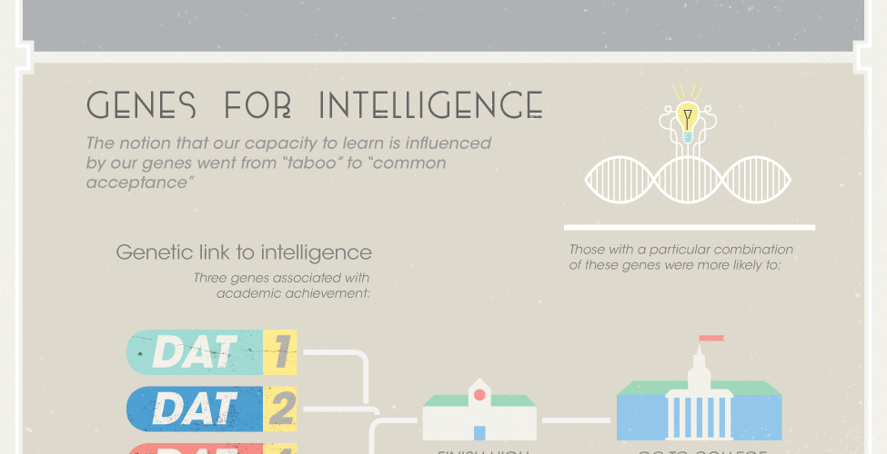 The Science of Smart [Infographic] 1
