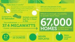 Five Weird Energy Sources [Infographic] 43