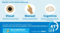 Google Glass—Driving the Great Debate [Infographic] 17