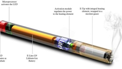 Photo of What's with These Electronic Cigarettes?