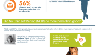Gen Y Can't I Get a Job? [Infographic] 3