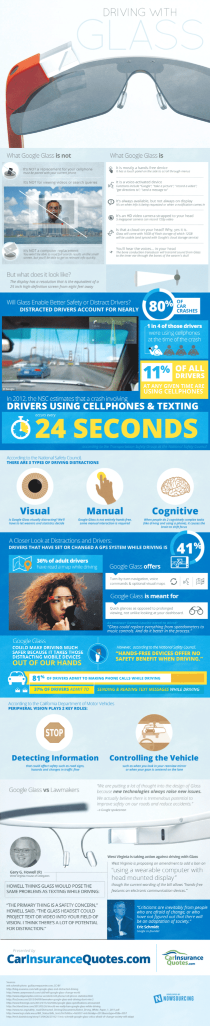 Driving with Google Glass [Infographic]