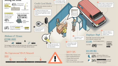 Photo of Point of Sale Vulnerabilities You Didn't Know Were There [Infographic]