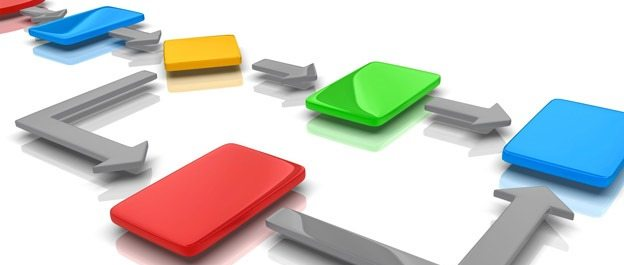 Effectively Manage Your Workflow and Cut Down on Costs 1