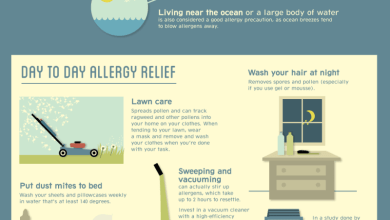 Photo of Cures for Allergies in the U.S. [Infographic]