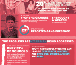Photo of Challenges Faced by Today's Youth [Infographic]