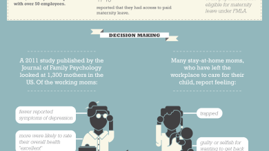 Photo of The Post-Pregnancy Professional Life [Infographic]