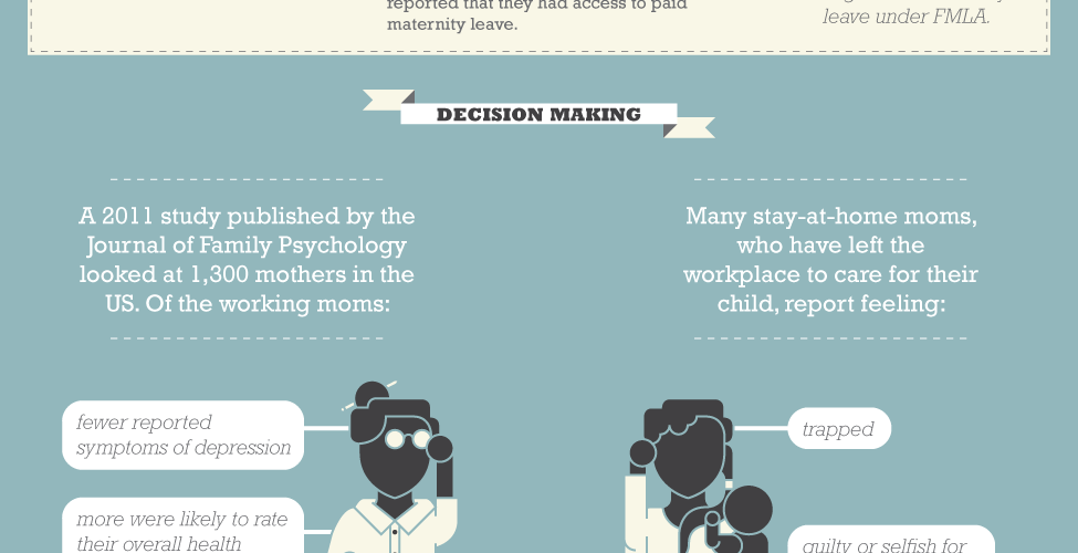 The Post-Pregnancy Professional Life [Infographic] 1