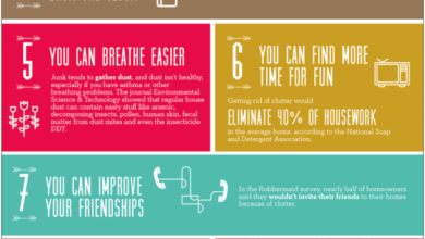 Photo of De-Clutter Your Way to a Better Life [Infographic]