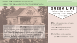 College: More Than Just a Degree [Infographic 5