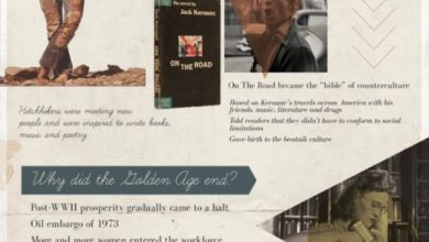 Photo of Are We There Yet? Sixty Years of Road Trips [Infographic]