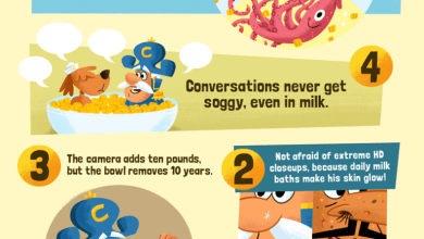 Photo of Cap'n Crunch is a Standout Late-Night Talk Show Host [Infographic]