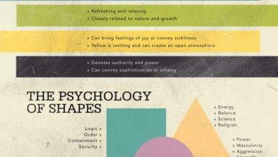 Photo of The Psychology of Attraction [Infographic]