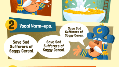 Photo of Cap'n Crunch and his Commercial Breaks [Infographic]