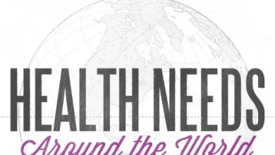 Photo of Health Needs Around the World [Interactive Infographic]