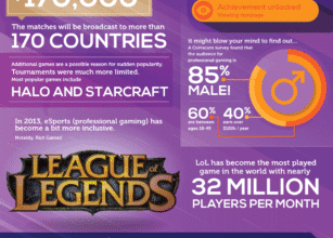 Photo of Introducing the Newest Athlete: Professional Gamers [Infographic]