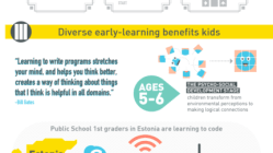 Why You Should Teach Children to Code [Infographic] 11