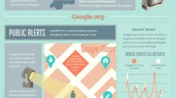 Incredible Acts of Philanthropy [Infographic] 2