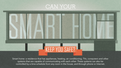 Photo of Are Smart Homes Really Safe? [Infographic]
