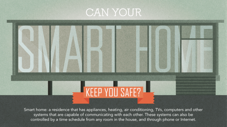 Are Smart Homes Really Safe? [Infographic] 1