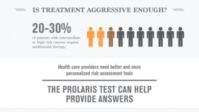 Photo of Prostate Cancer Treatment: Agressive Treatment isn't Always the Best