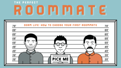 Photo of Finding the Perfect Roommate [Infographic]
