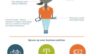 Photo of How Do Employers Recruit For STEM Jobs? [Infographic]