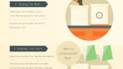 Start Brewing Your Own Beer [Infographic] 6