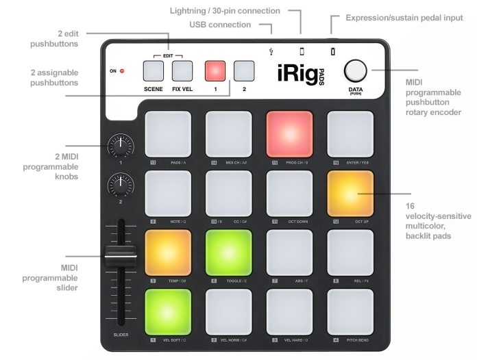 iRigPads_front_controls_info