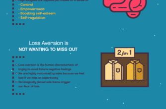 Photo of Psychology Of Impulse Shopping [Infographic]