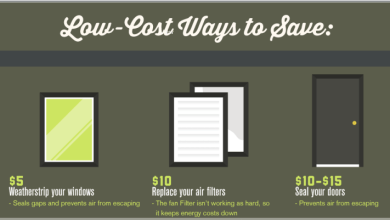 Photo of Winterize To Save Money [Infographic]