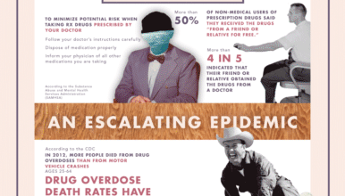 Photo of Addressing Addiction in America [Infographic]