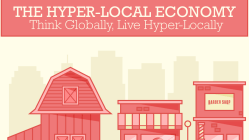 Hyper-Local Dining [Infographic] 4