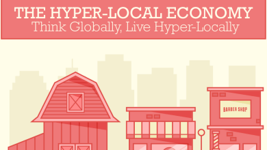 Photo of Hyper-Local Dining [Infographic]