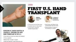 Major Medical Advances Developed In Louisville [Infographic] 4