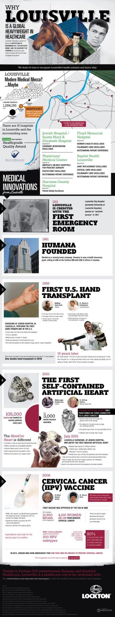 Rob_Warrington_Infographic