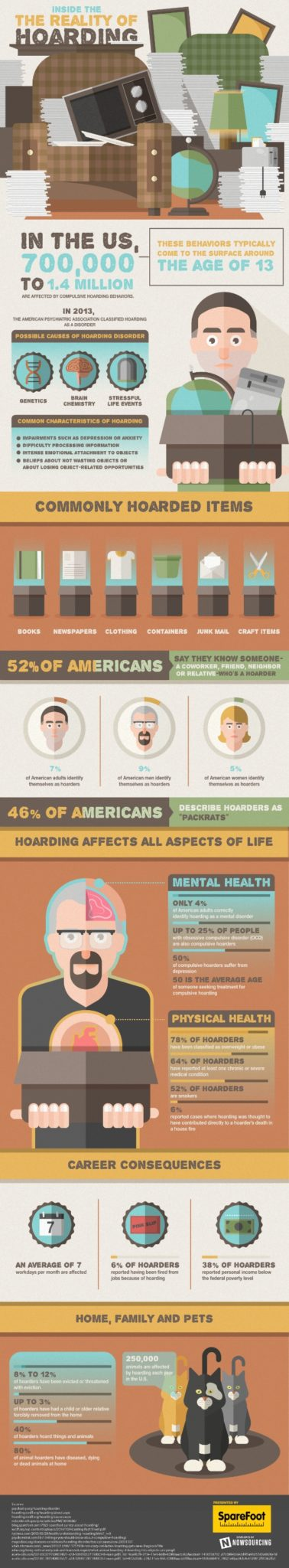 hoarding-infographic 550px